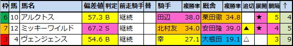 f:id:onix-oniku:20210709120037p:plain