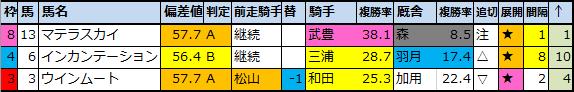 f:id:onix-oniku:20210709120200p:plain