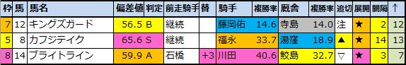 f:id:onix-oniku:20210709120259p:plain