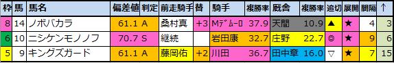 f:id:onix-oniku:20210709120400p:plain