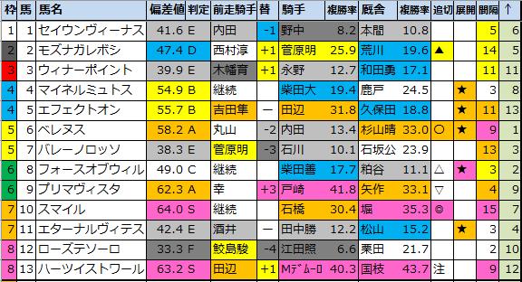f:id:onix-oniku:20210709192436p:plain