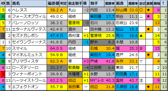 f:id:onix-oniku:20210709192838p:plain