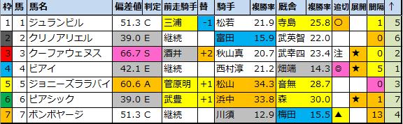 f:id:onix-oniku:20210709193052p:plain