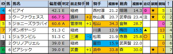 f:id:onix-oniku:20210709193432p:plain