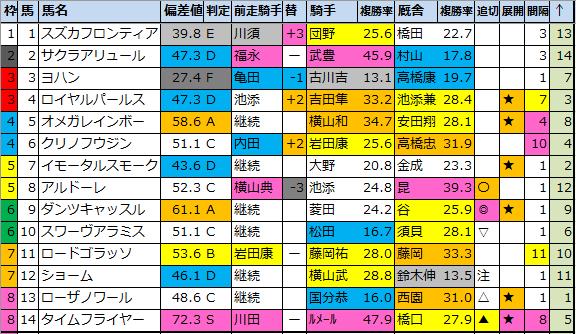 f:id:onix-oniku:20210709193556p:plain