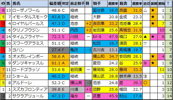 f:id:onix-oniku:20210709193945p:plain
