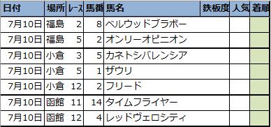 f:id:onix-oniku:20210709205943p:plain