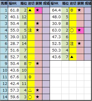 f:id:onix-oniku:20210709210203p:plain