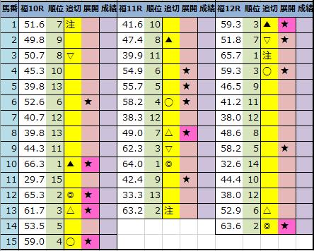 f:id:onix-oniku:20210709210237p:plain