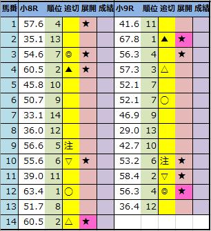 f:id:onix-oniku:20210709210308p:plain