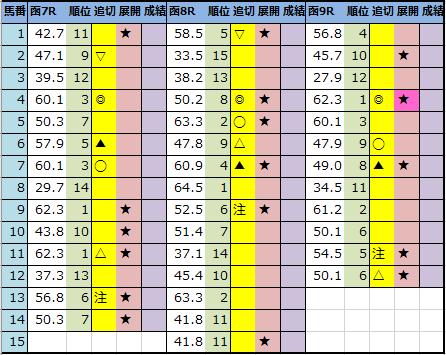 f:id:onix-oniku:20210709210421p:plain