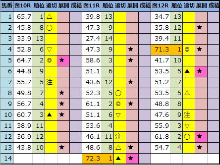 f:id:onix-oniku:20210709210452p:plain