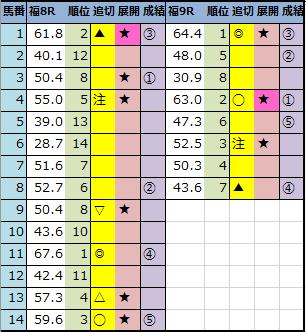 f:id:onix-oniku:20210710150524p:plain