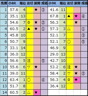 f:id:onix-oniku:20210710150822p:plain