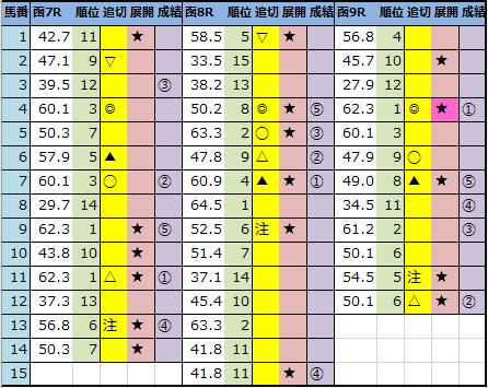 f:id:onix-oniku:20210710151259p:plain