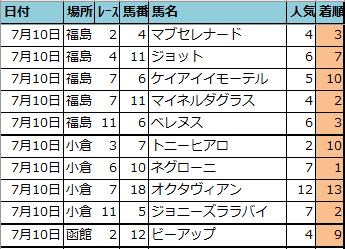 f:id:onix-oniku:20210710160215p:plain