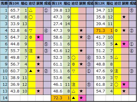 f:id:onix-oniku:20210710161849p:plain