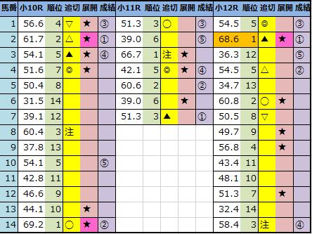 f:id:onix-oniku:20210710162955p:plain