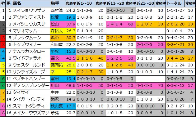 f:id:onix-oniku:20210710184322p:plain