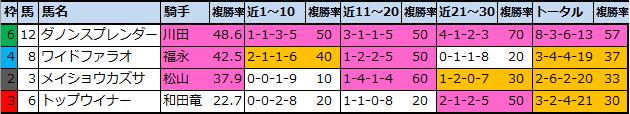 f:id:onix-oniku:20210710184353p:plain
