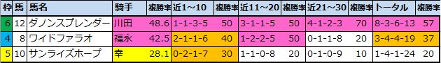 f:id:onix-oniku:20210710184433p:plain