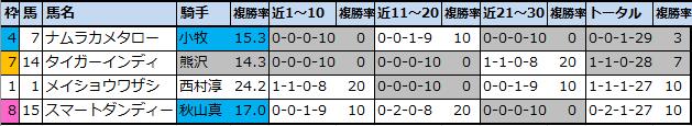 f:id:onix-oniku:20210710184518p:plain