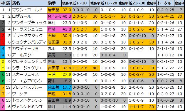 f:id:onix-oniku:20210710201051p:plain