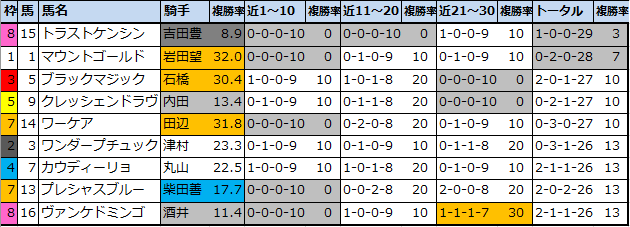 f:id:onix-oniku:20210710201240p:plain