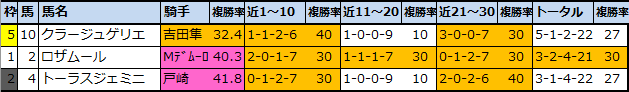 f:id:onix-oniku:20210710201428p:plain