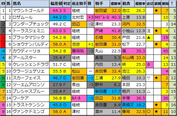 f:id:onix-oniku:20210710204026p:plain