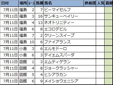 f:id:onix-oniku:20210710220701p:plain