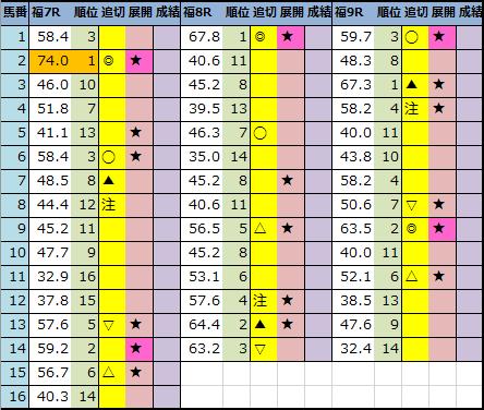 f:id:onix-oniku:20210710220842p:plain