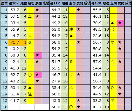 f:id:onix-oniku:20210710220913p:plain