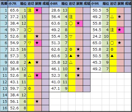 f:id:onix-oniku:20210710220955p:plain