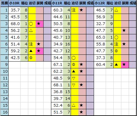 f:id:onix-oniku:20210710221039p:plain