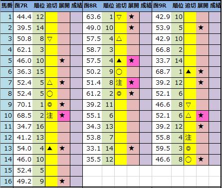 f:id:onix-oniku:20210710221131p:plain