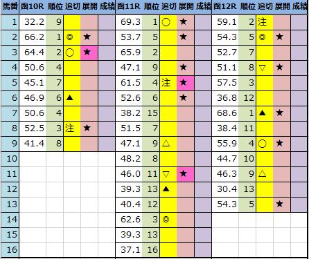f:id:onix-oniku:20210710221200p:plain