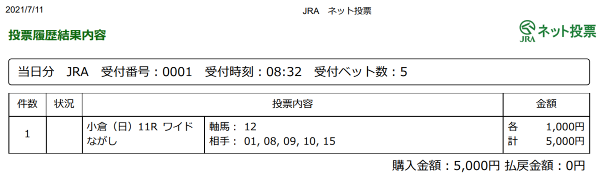 f:id:onix-oniku:20210711083322p:plain