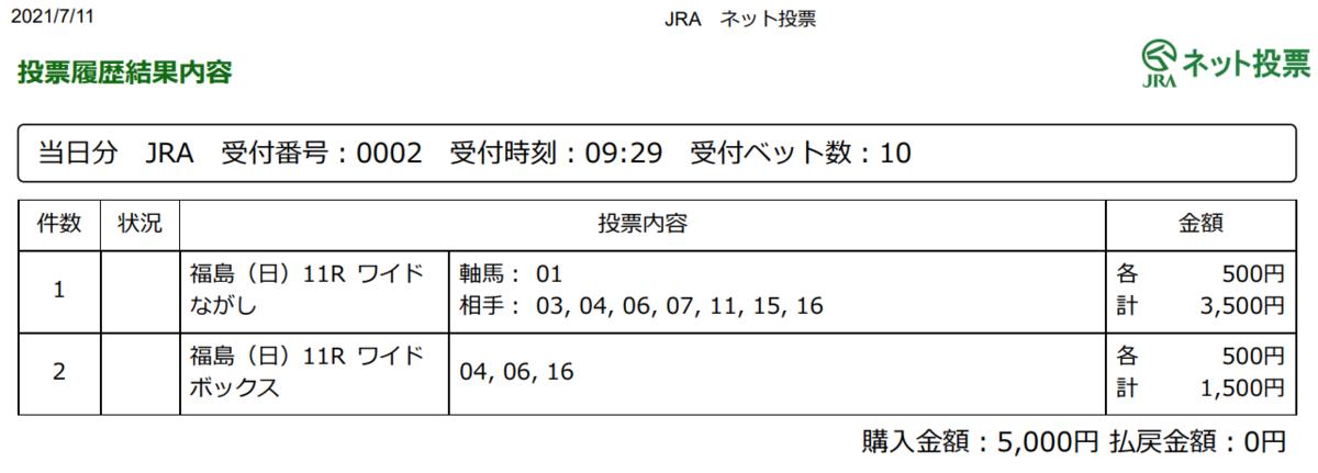 f:id:onix-oniku:20210711093120p:plain