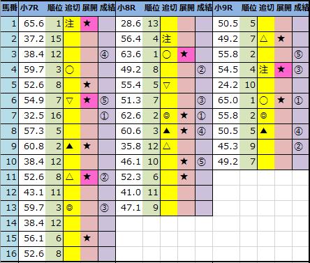 f:id:onix-oniku:20210711143554p:plain
