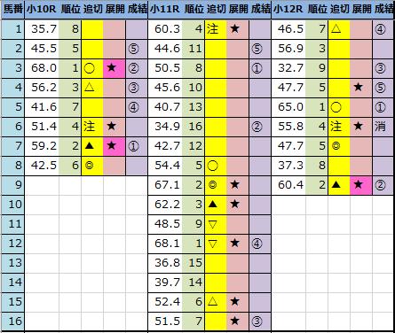f:id:onix-oniku:20210711163040p:plain