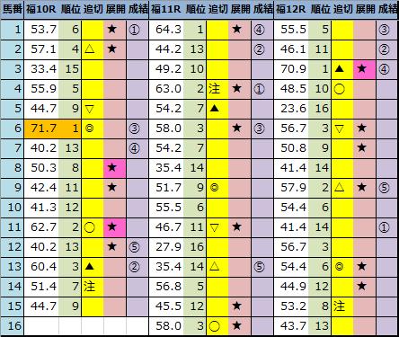 f:id:onix-oniku:20210711164023p:plain
