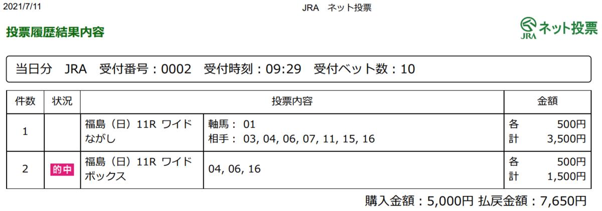 f:id:onix-oniku:20210711171406p:plain