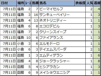 f:id:onix-oniku:20210712110420p:plain