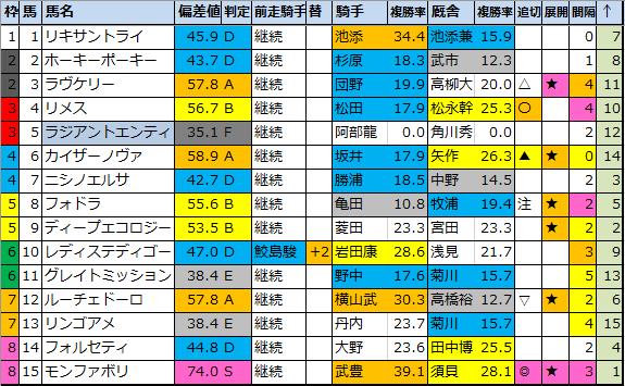 f:id:onix-oniku:20210712184935p:plain