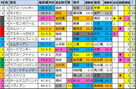 f:id:onix-oniku:20210712185430p:plain