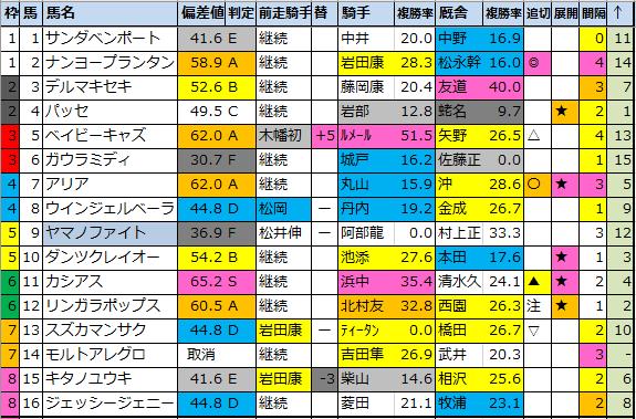 f:id:onix-oniku:20210712185507p:plain