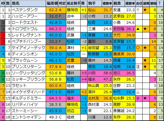 f:id:onix-oniku:20210713133652p:plain