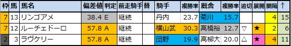 f:id:onix-oniku:20210715153141p:plain