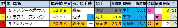 f:id:onix-oniku:20210715153256p:plain